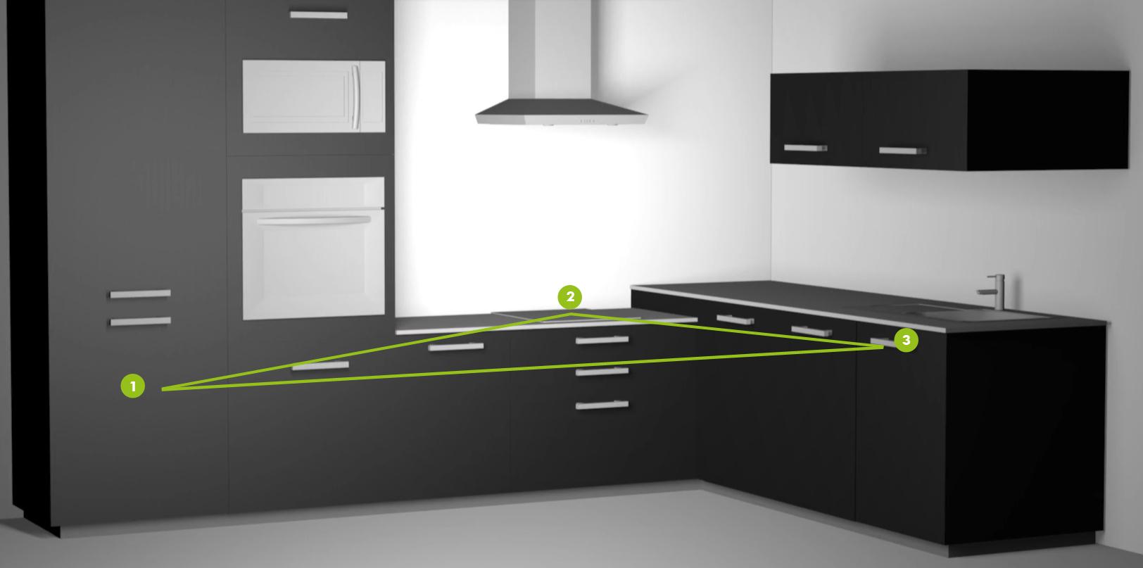 Triangle d'activité en cuisine