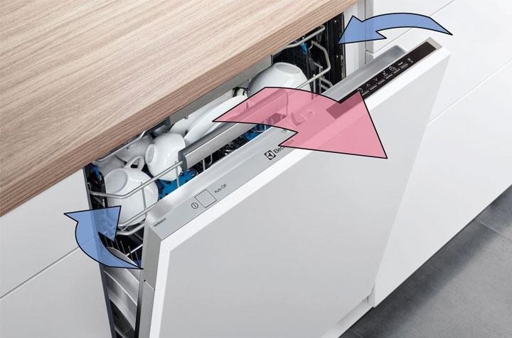 electrolux  elx airdry reallife dishwasher